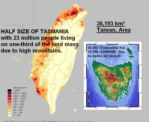 Some interesting points regarding size and population.